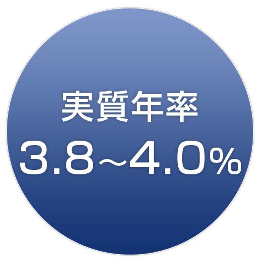 実質年率4.0%